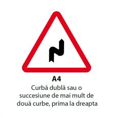 Curbă dublă sau o succesiune de mai mult de două curbe, prima la dreapta — Indicator rutier