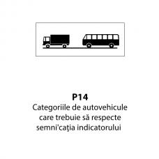 Categoriile de autovehicule care trebuie să respecte semnificaţia indicatorului — Indicator rutier