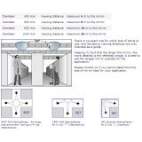 Oglindă de supraveghere 90° (H) — 80cm