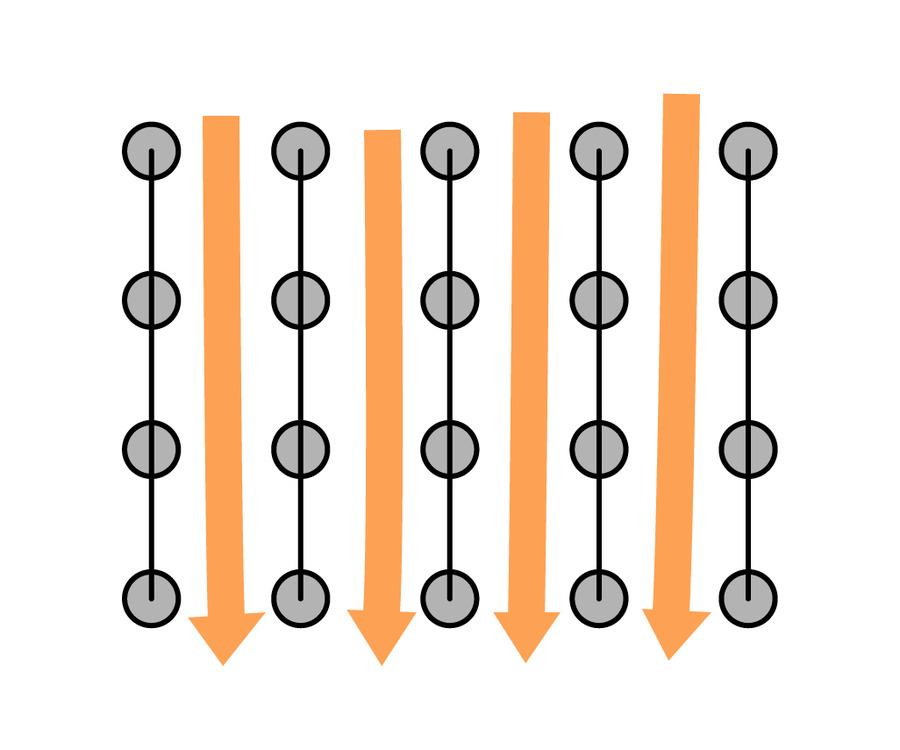 Exemple de amplasare ale stâlpilor de ghidare